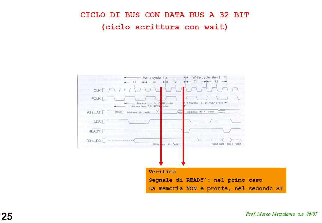 CICLO DI BUS CON DATA BUS A 32 BIT (ciclo scrittura con wait)