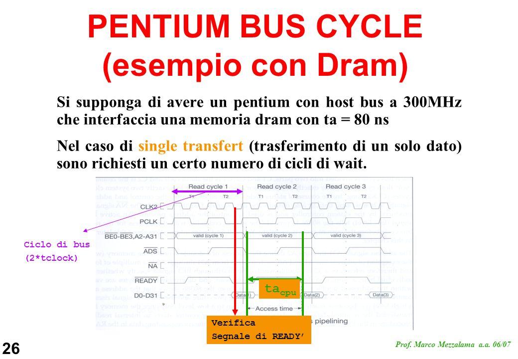 PENTIUM BUS CYCLE (esempio con Dram)