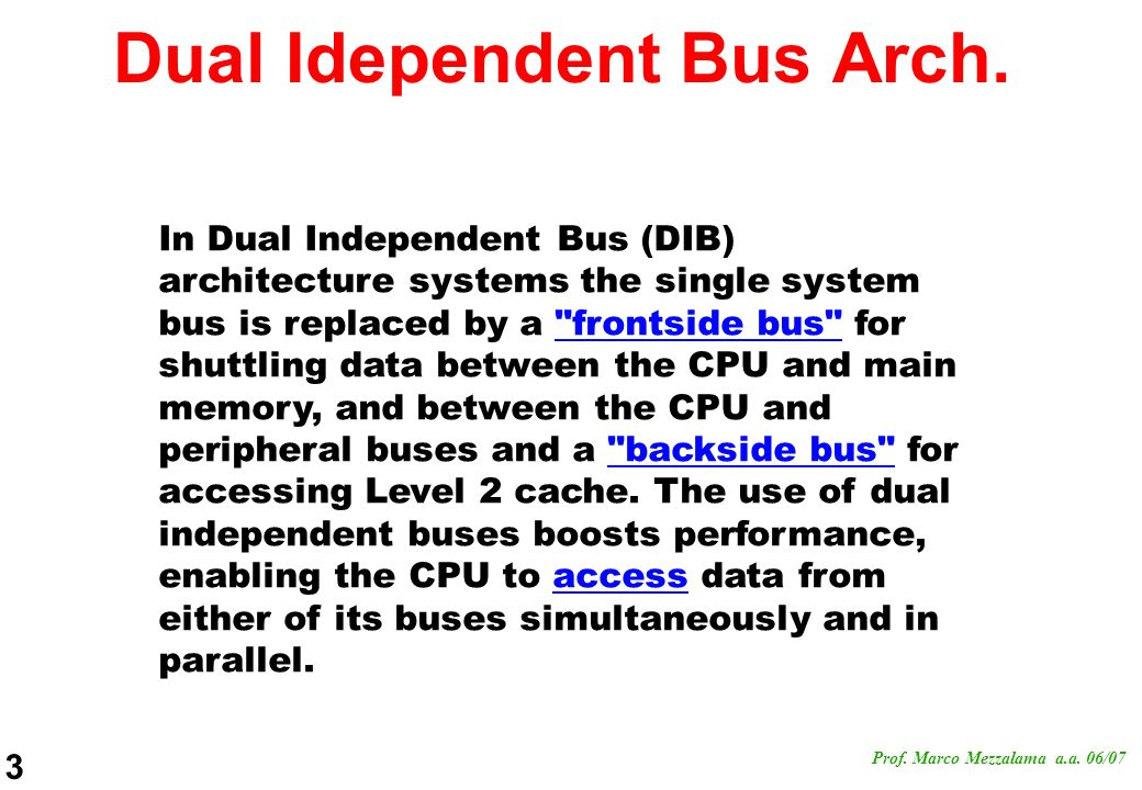 Dual Idependent Bus Arch.