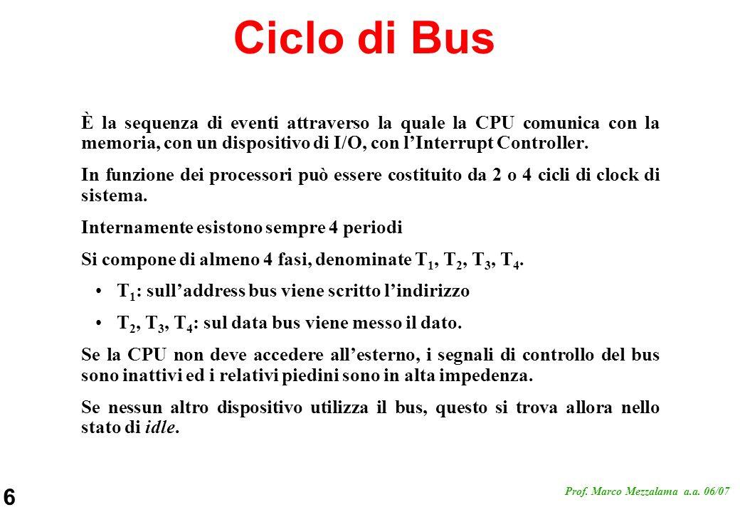 Ciclo di Bus È la sequenza di eventi attraverso la quale la CPU comunica con la memoria, con un dispositivo di I/O, con l'Interrupt Controller.