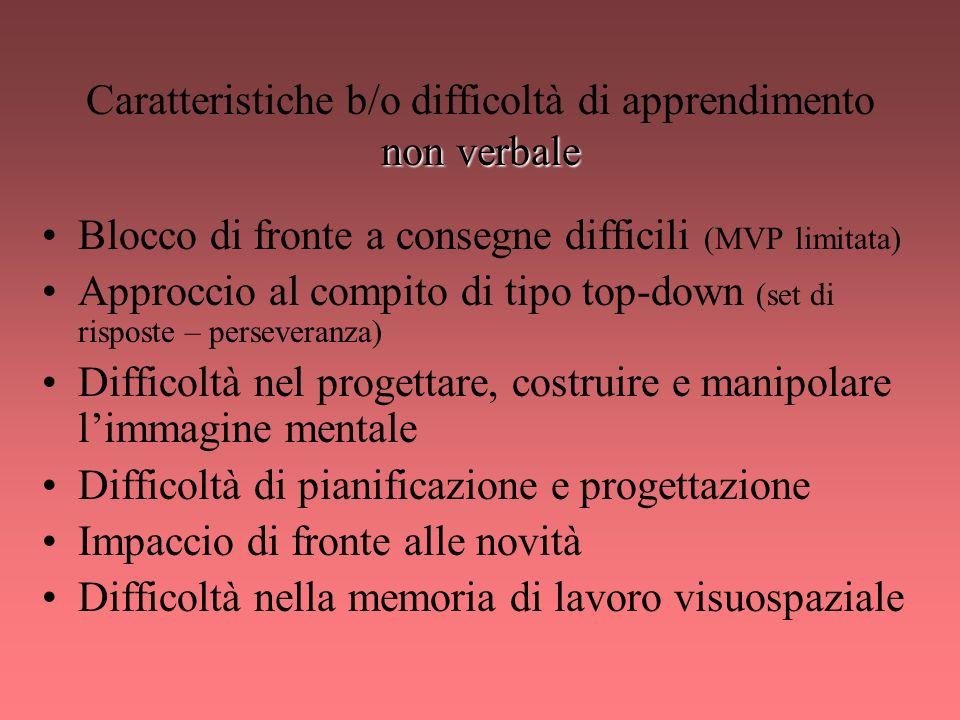 Caratteristiche b/o difficoltà di apprendimento non verbale