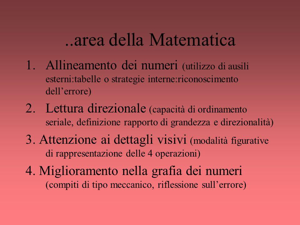 ..area della Matematica Allineamento dei numeri (utilizzo di ausili esterni:tabelle o strategie interne:riconoscimento dell'errore)