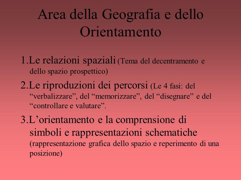 Area della Geografia e dello Orientamento