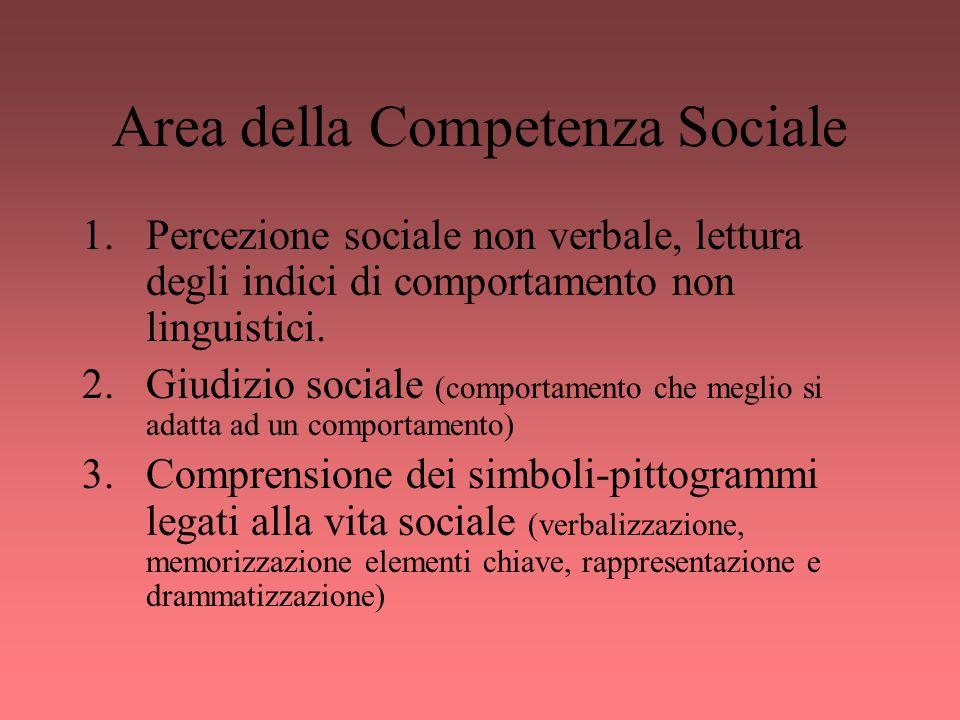 Area della Competenza Sociale