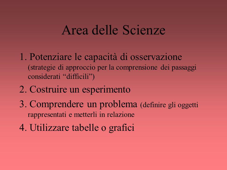 Area delle Scienze 1. Potenziare le capacità di osservazione (strategie di approccio per la comprensione dei passaggi considerati difficili )