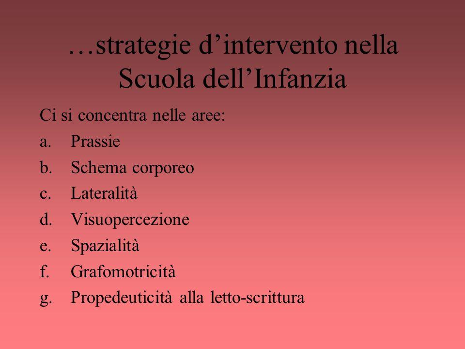 …strategie d'intervento nella Scuola dell'Infanzia
