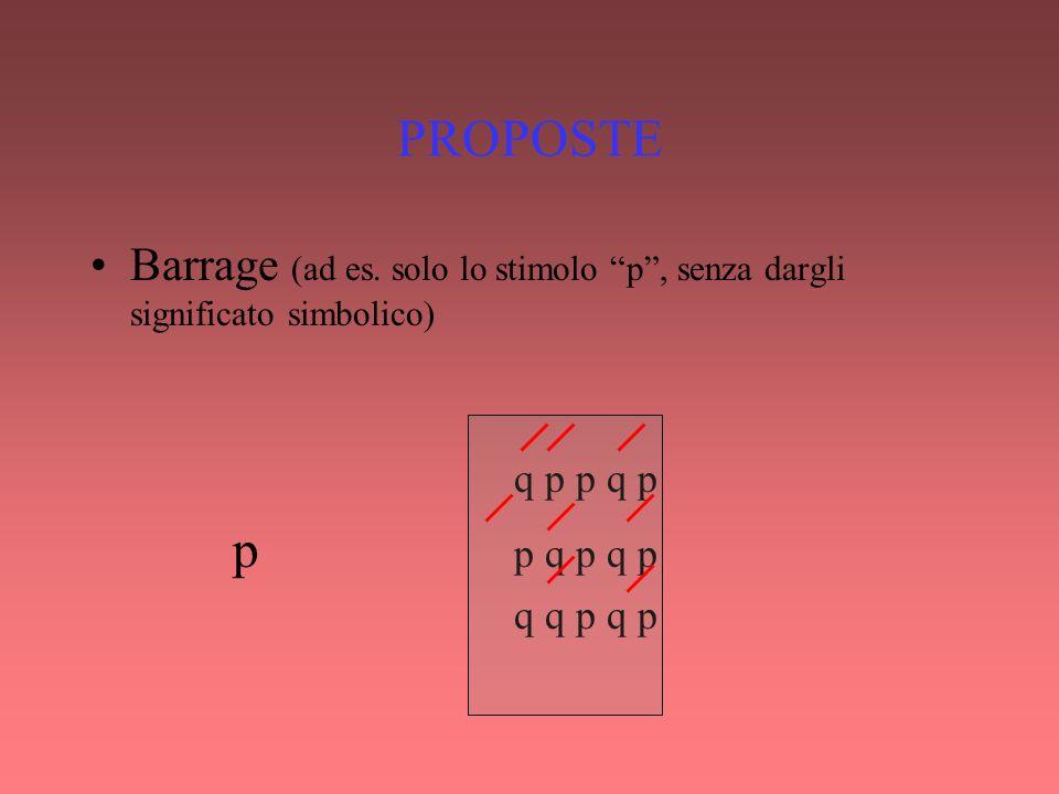 PROPOSTE Barrage (ad es. solo lo stimolo p , senza dargli significato simbolico) q p p q p. p p q p q p.