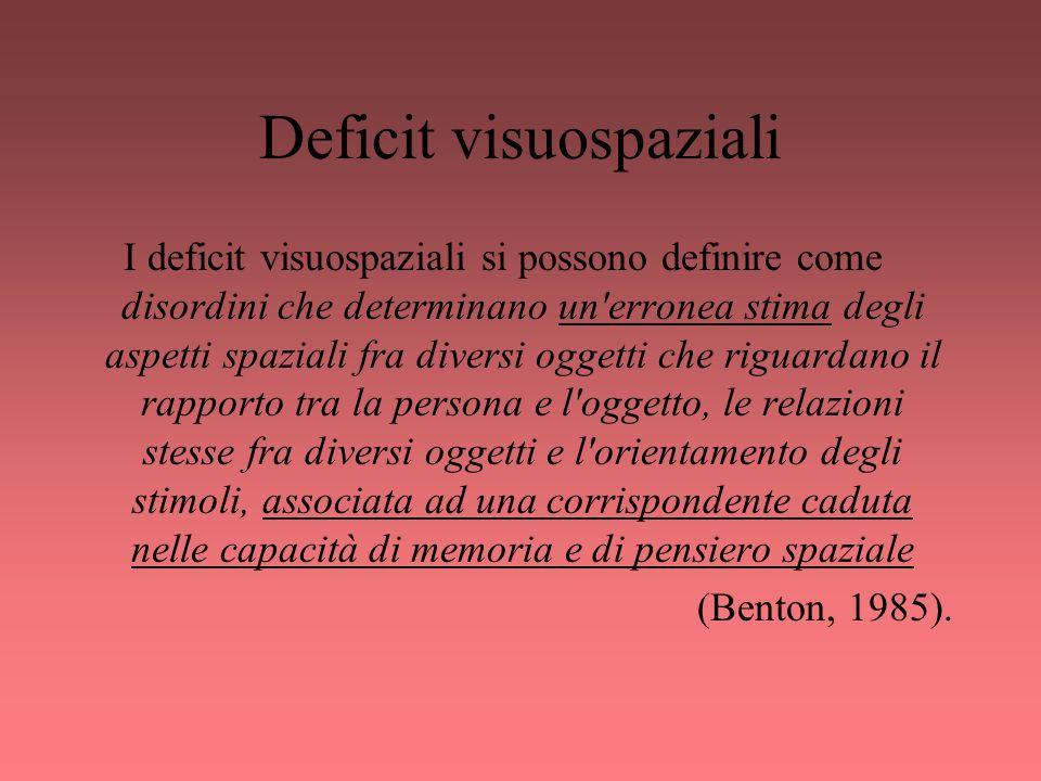 Deficit visuospaziali