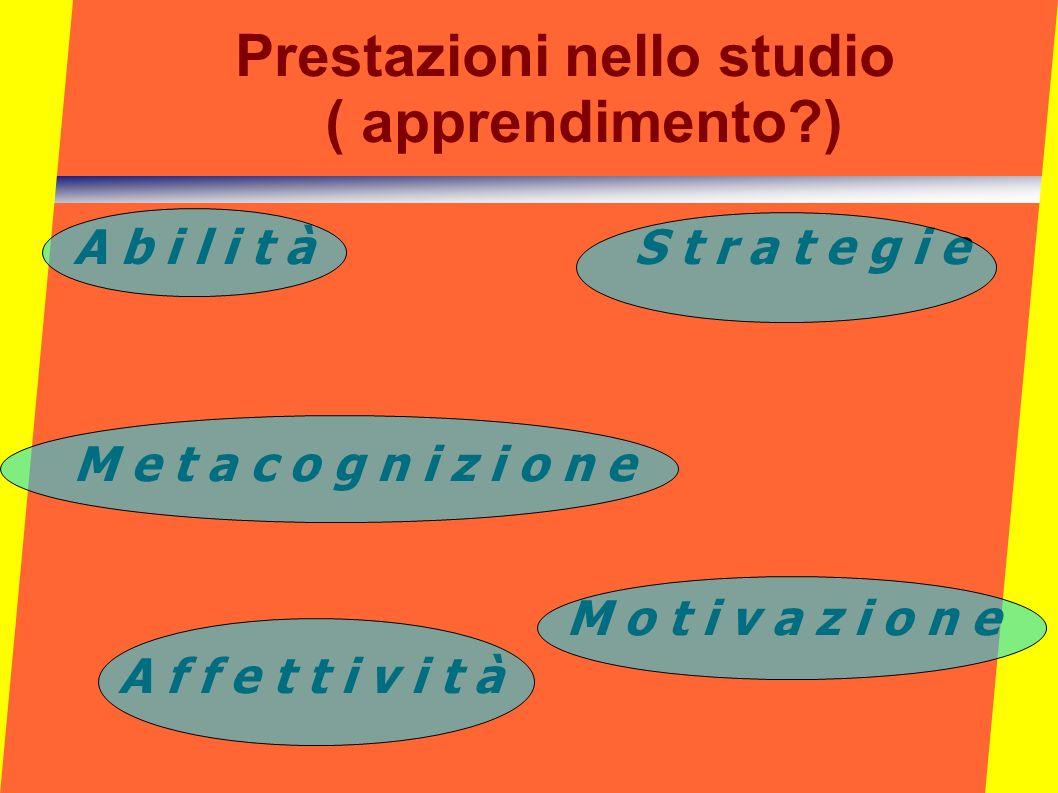 Prestazioni nello studio ( apprendimento )