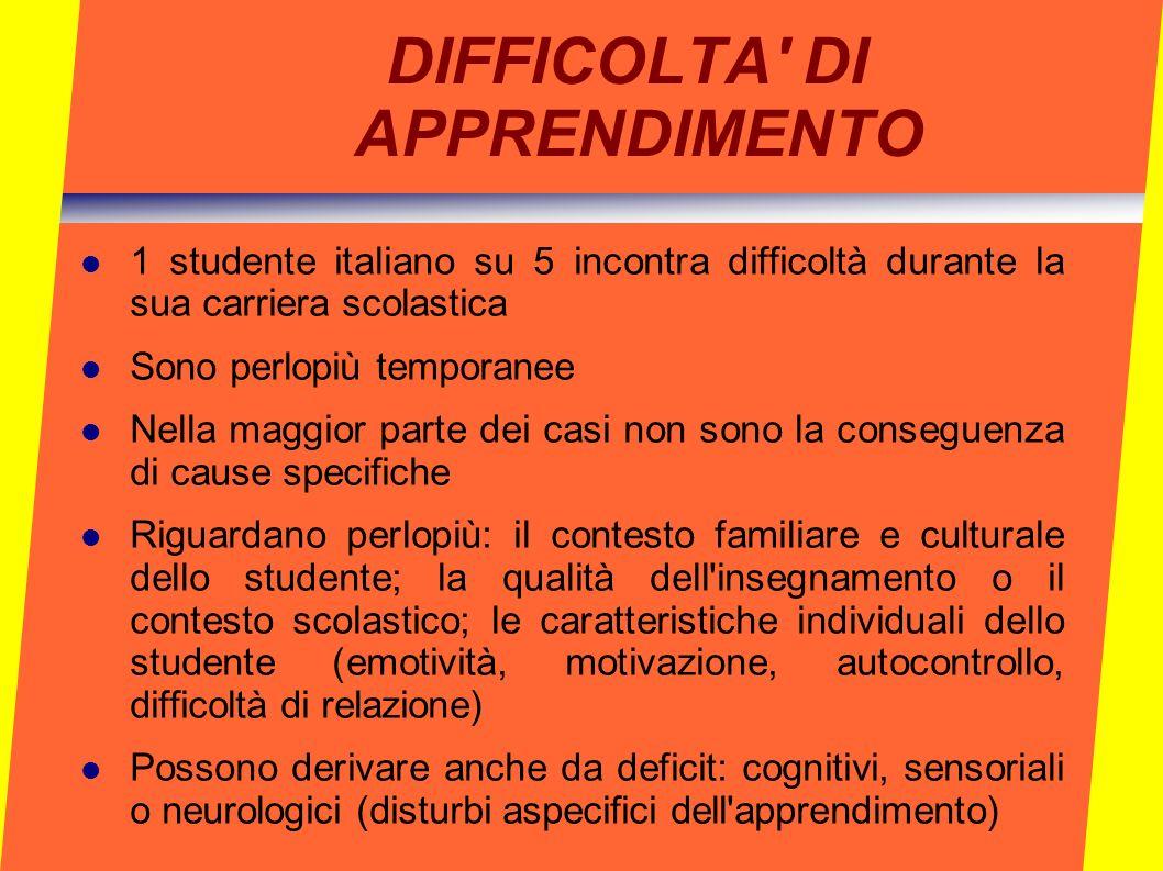 DIFFICOLTA DI APPRENDIMENTO