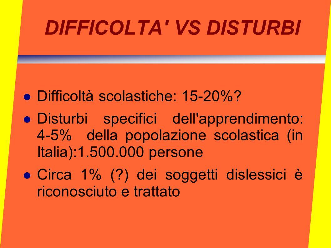 DIFFICOLTA VS DISTURBI