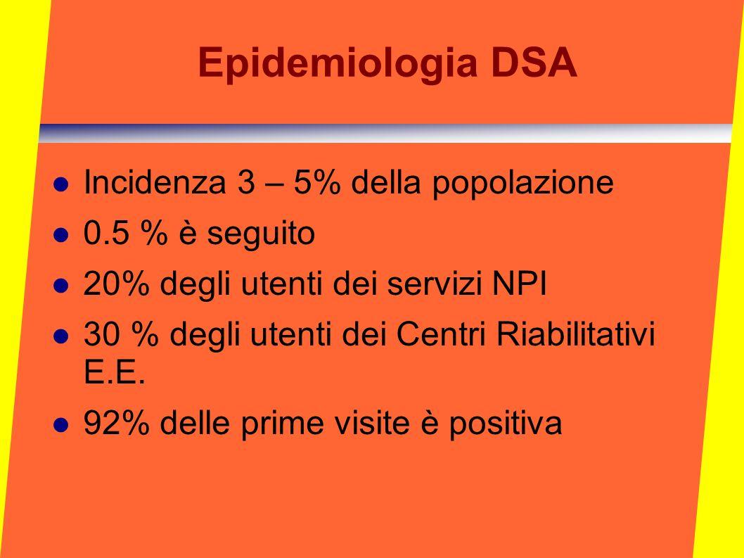 Epidemiologia DSA Incidenza 3 – 5% della popolazione 0.5 % è seguito