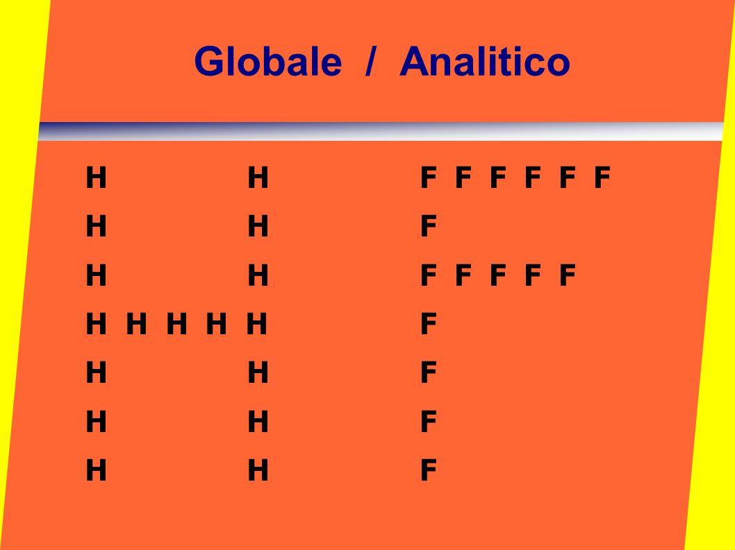 Globale / Analitico H H H H H H H F F F F F F F F F F F F