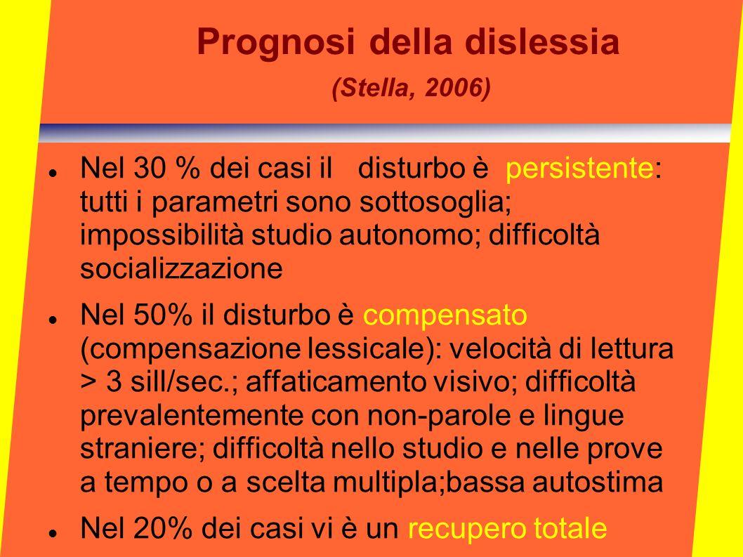 Prognosi della dislessia (Stella, 2006)