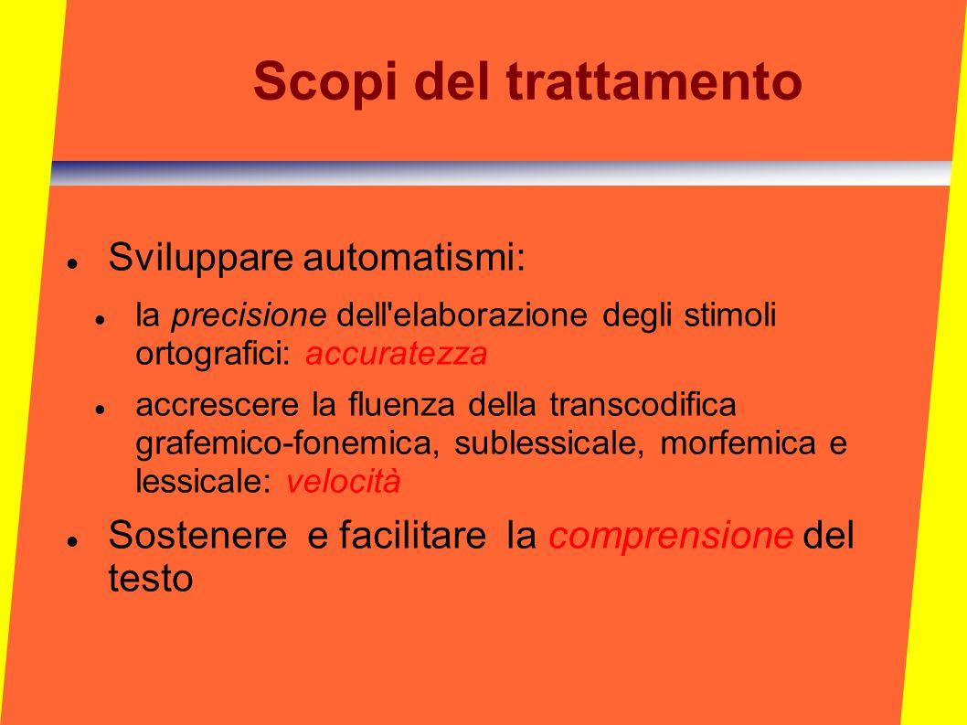 Scopi del trattamento Sviluppare automatismi: