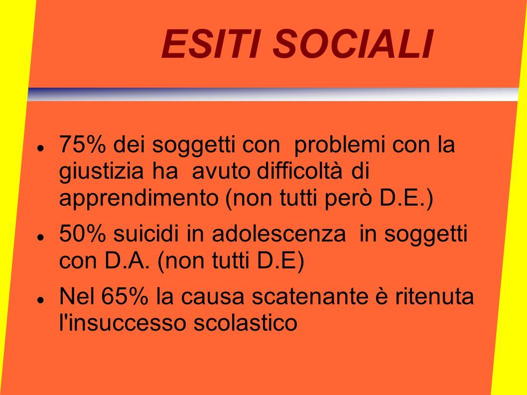 ESITI SOCIALI 75% dei soggetti con problemi con la giustizia ha avuto difficoltà di apprendimento (non tutti però D.E.)
