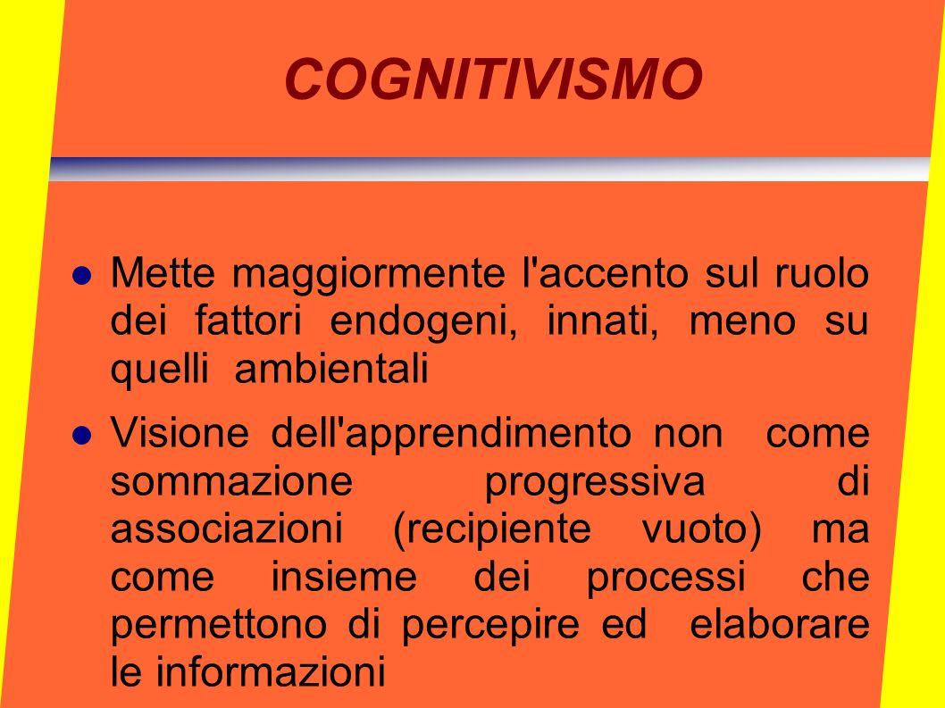COGNITIVISMO Mette maggiormente l accento sul ruolo dei fattori endogeni, innati, meno su quelli ambientali.