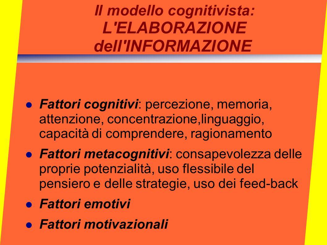 Il modello cognitivista: L ELABORAZIONE dell INFORMAZIONE
