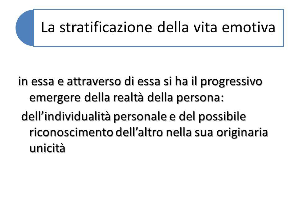 La stratificazione della vita emotiva