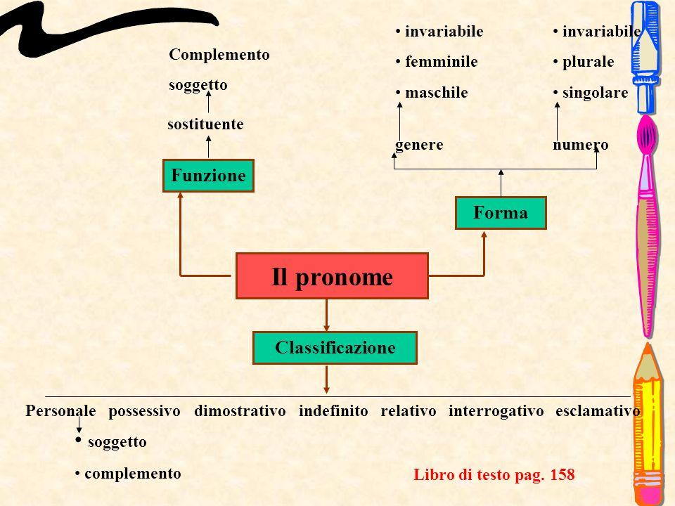 Il pronome soggetto Funzione Forma Classificazione invariabile