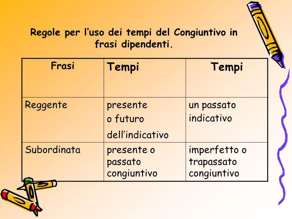 Regole per l'uso dei tempi del Congiuntivo in frasi dipendenti.