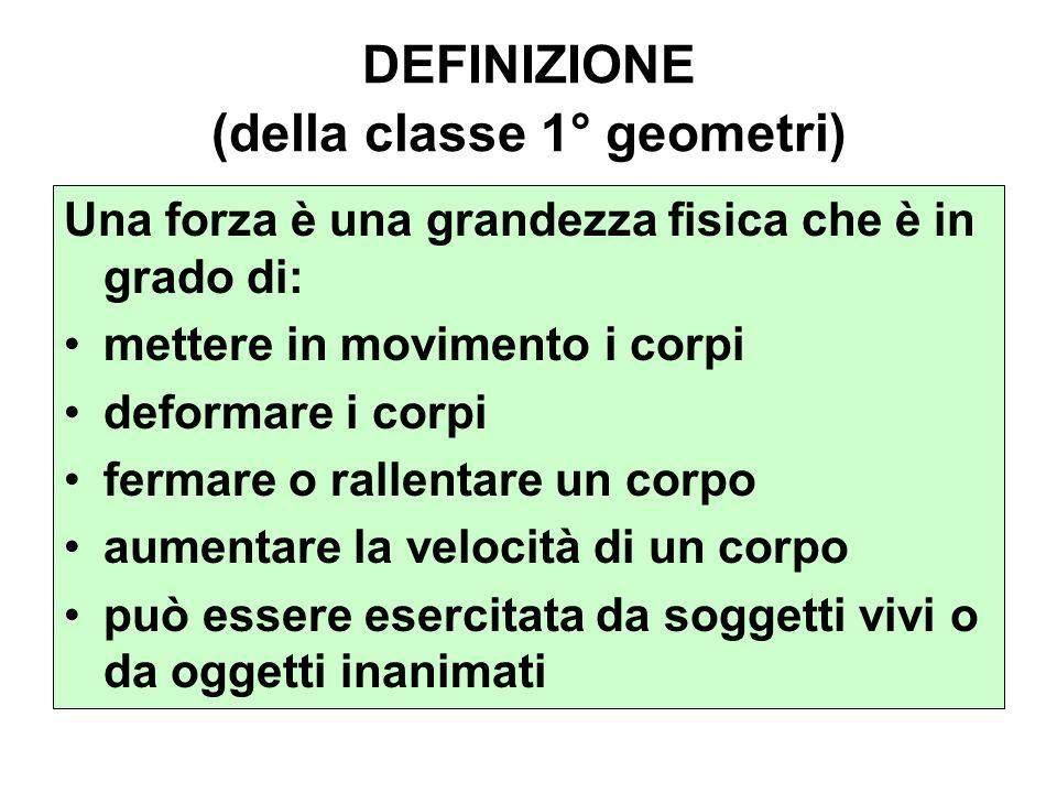 DEFINIZIONE (della classe 1° geometri)
