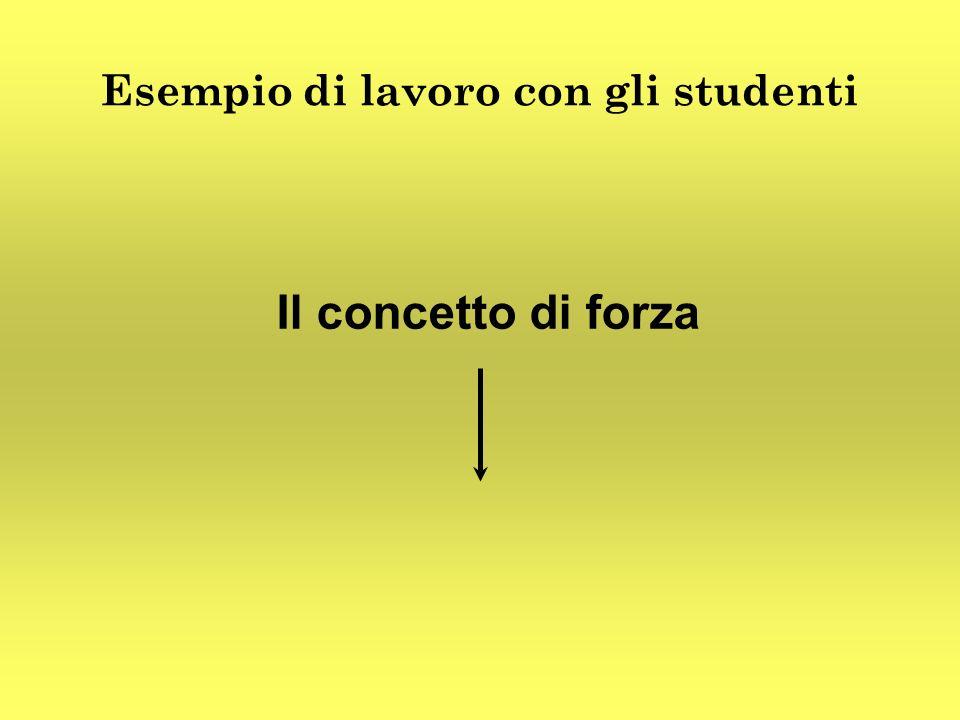 Esempio di lavoro con gli studenti