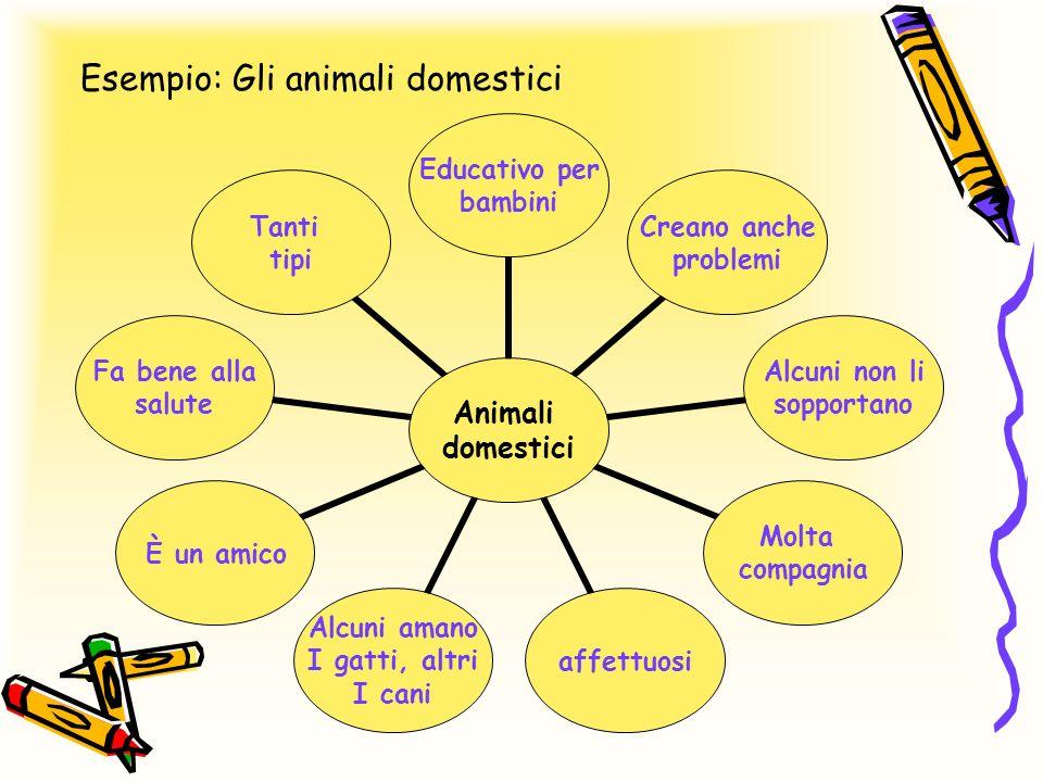 Esempio: Gli animali domestici