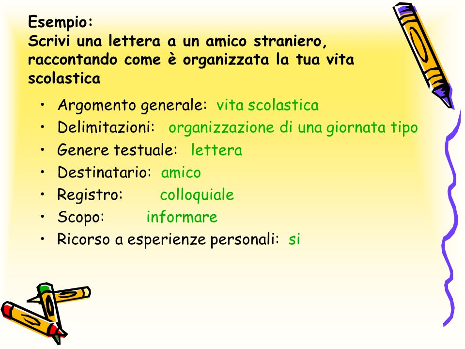 Esempio: Scrivi una lettera a un amico straniero, raccontando come è organizzata la tua vita scolastica