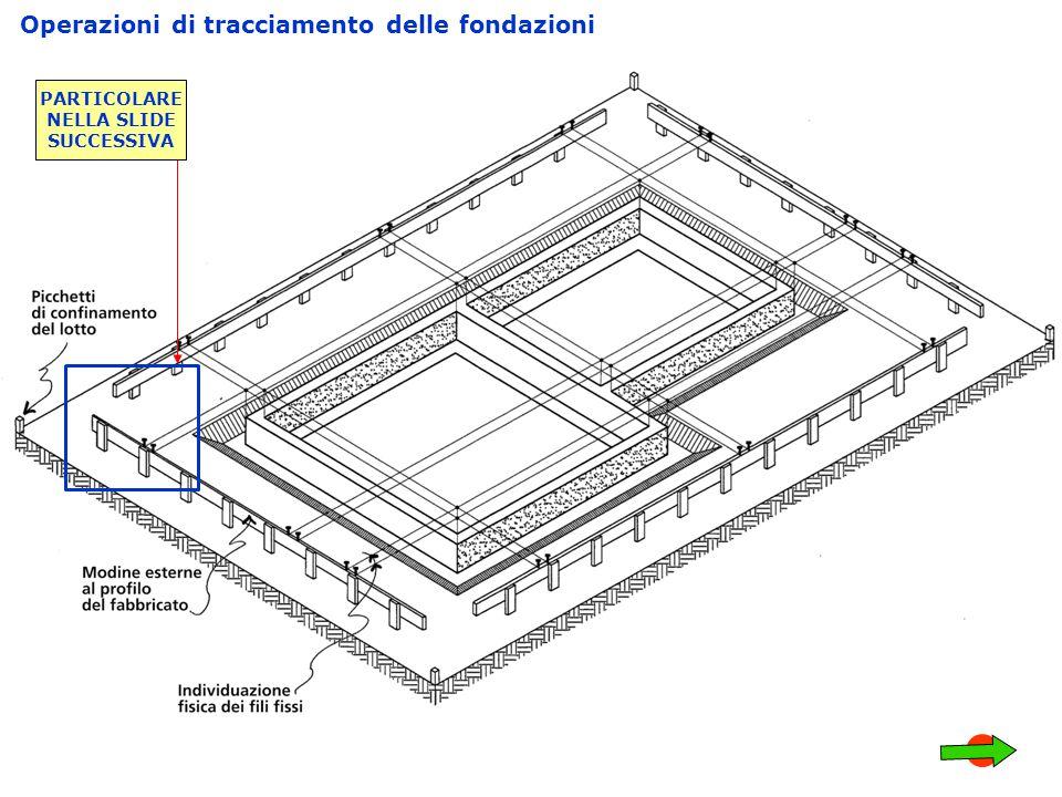 Operazioni di tracciamento delle fondazioni