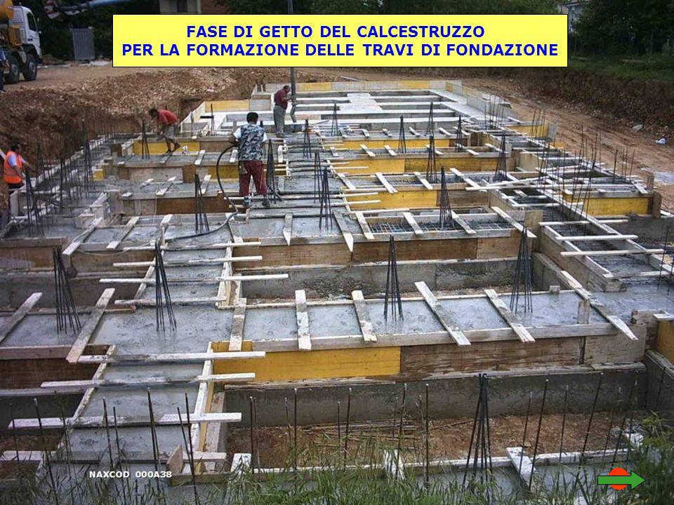 FASE DI GETTO DEL CALCESTRUZZO
