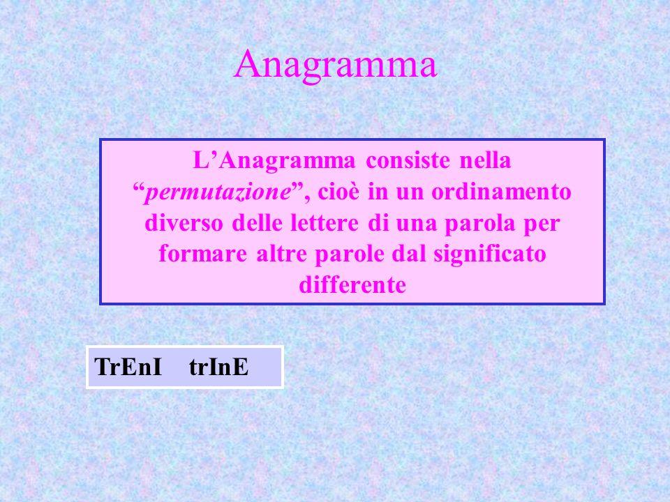 Anagramma