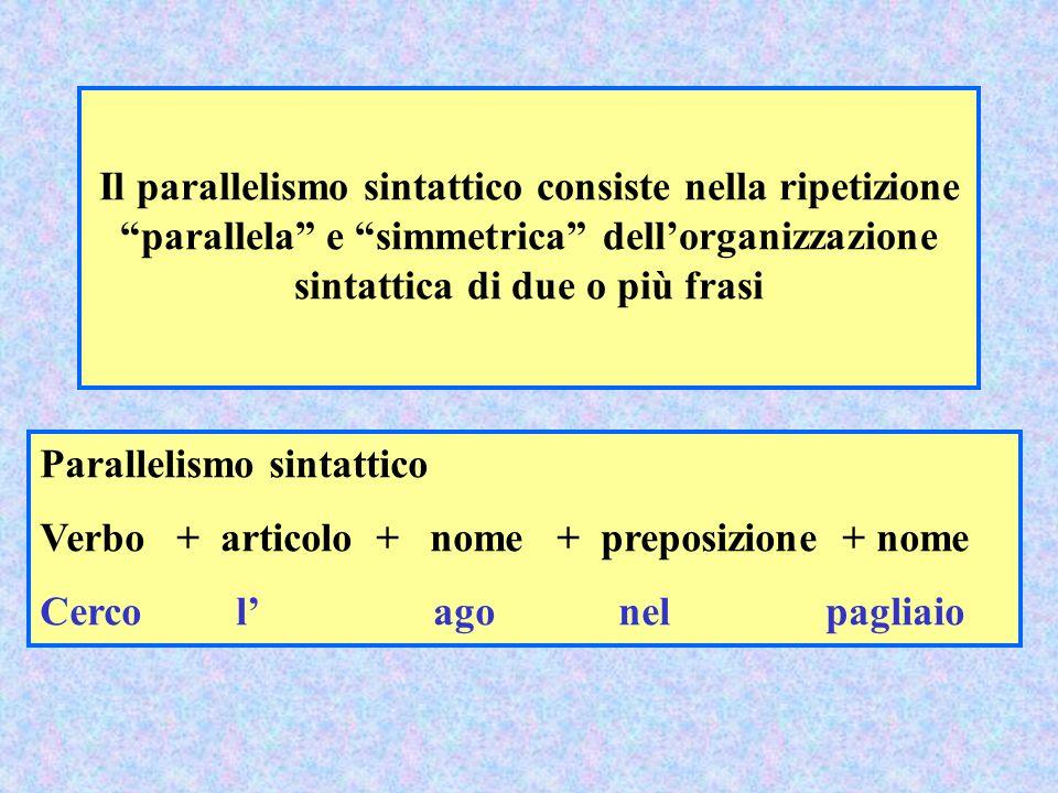 Parallelismo sintattico Verbo + articolo + nome + preposizione + nome