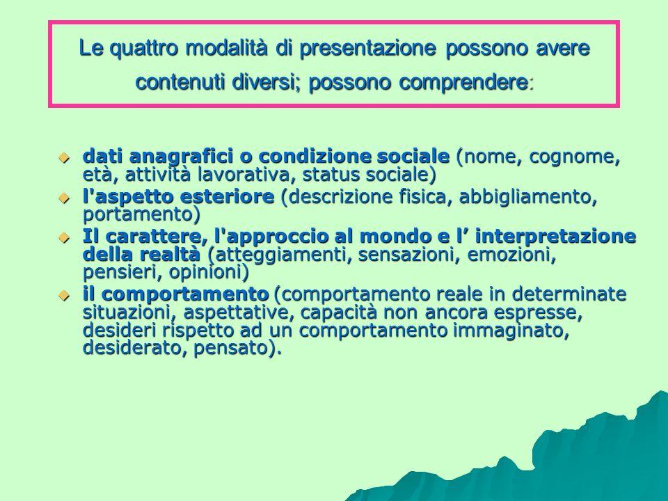 Le quattro modalità di presentazione possono avere contenuti diversi; possono comprendere: