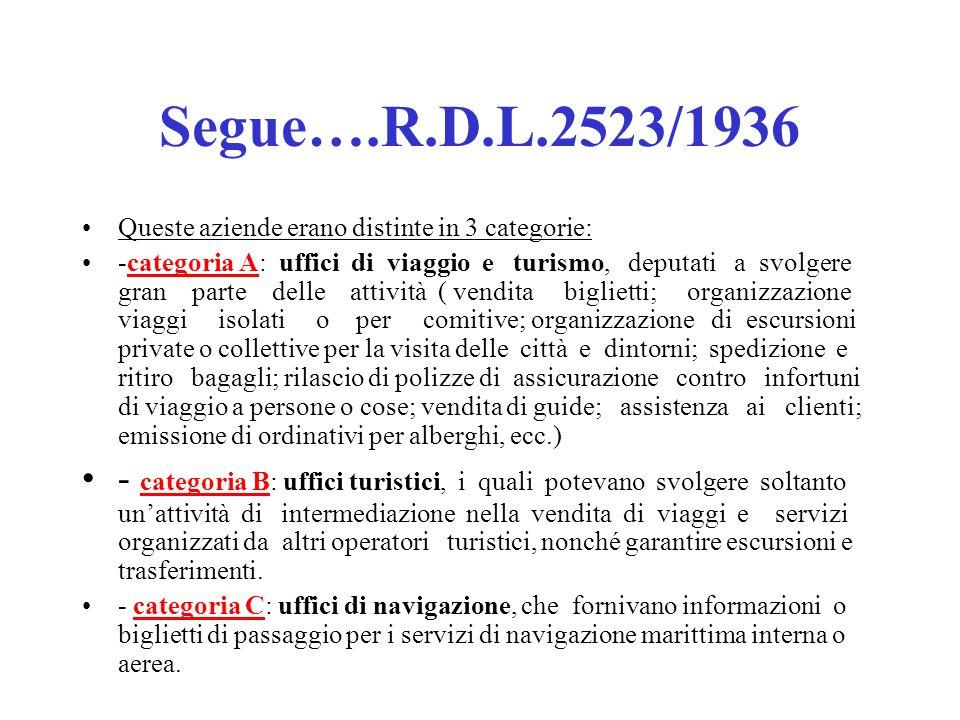 Segue….R.D.L.2523/1936Queste aziende erano distinte in 3 categorie: