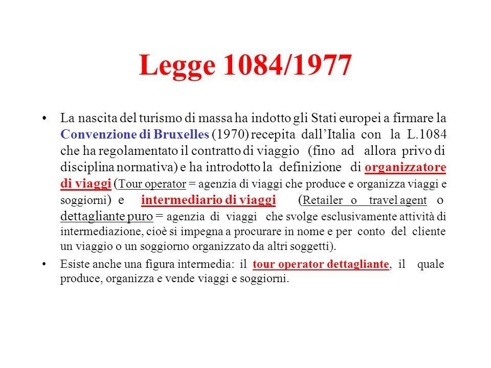 Legge 1084/1977