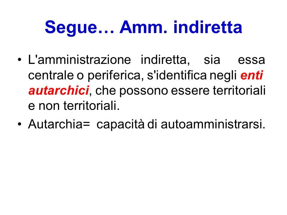 Segue… Amm. indiretta