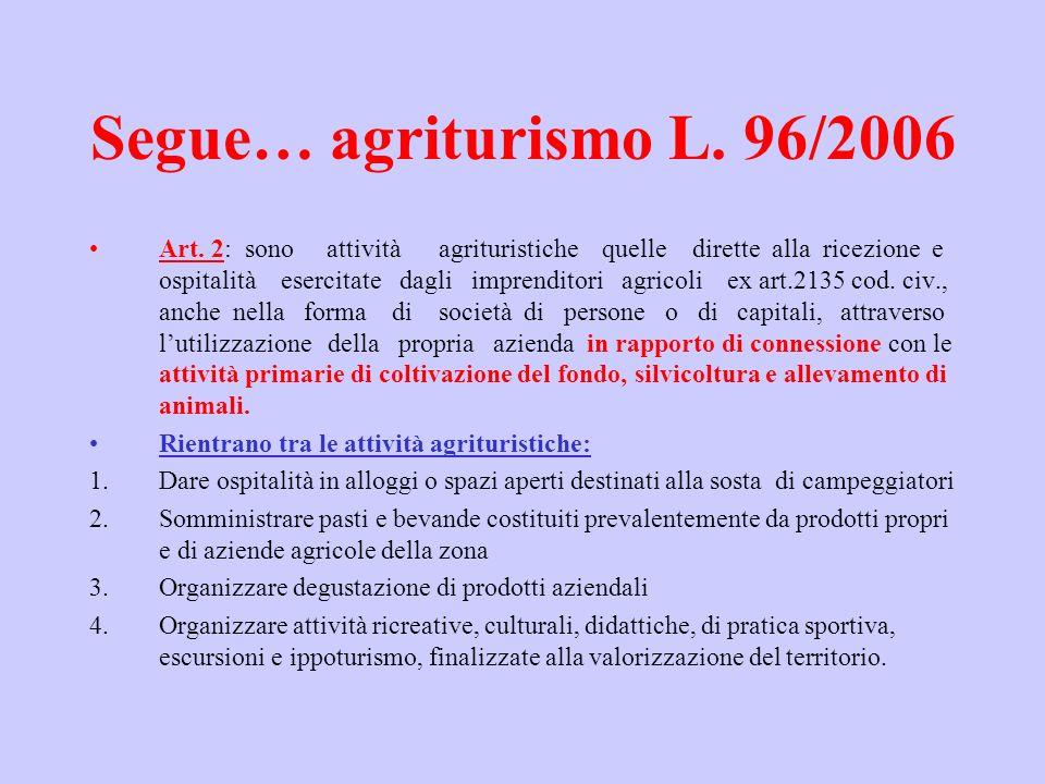 Segue… agriturismo L. 96/2006