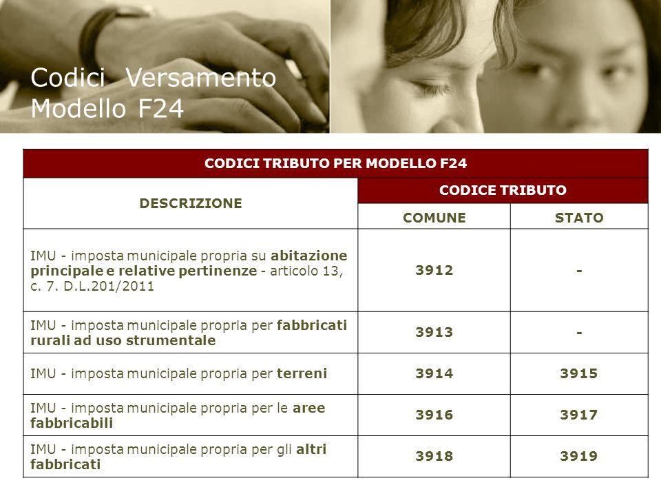 CODICI TRIBUTO PER MODELLO F24