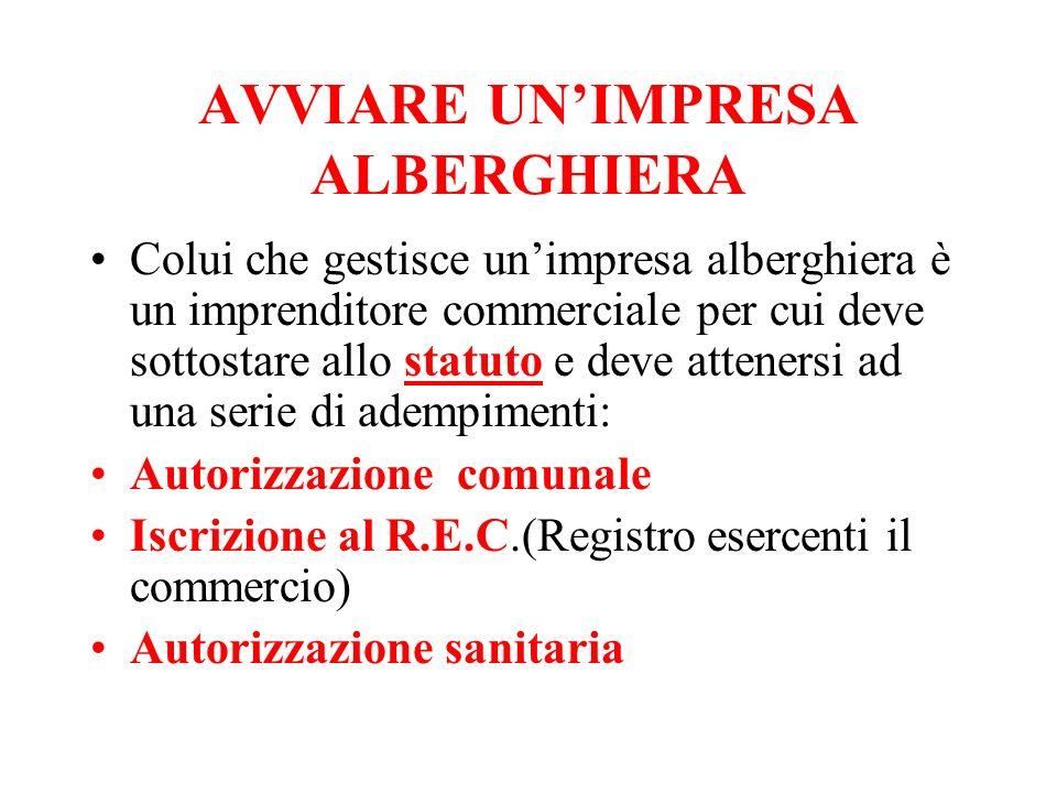 AVVIARE UN'IMPRESA ALBERGHIERA