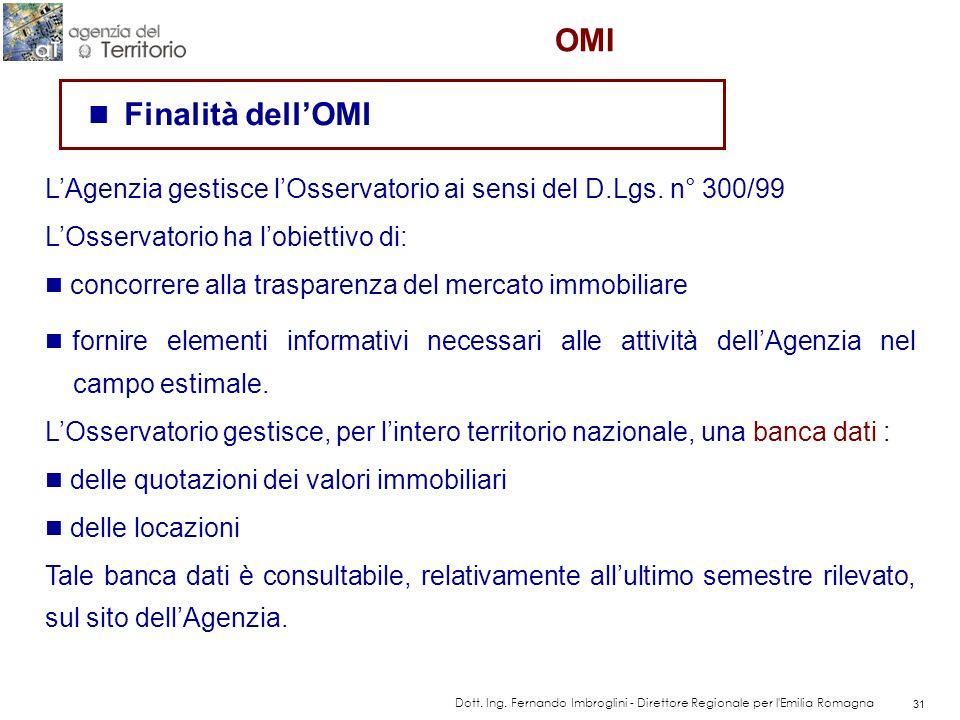 L'Osservatorio del Mercato Immobiliare dell'Agenzia del territorio (OMI)