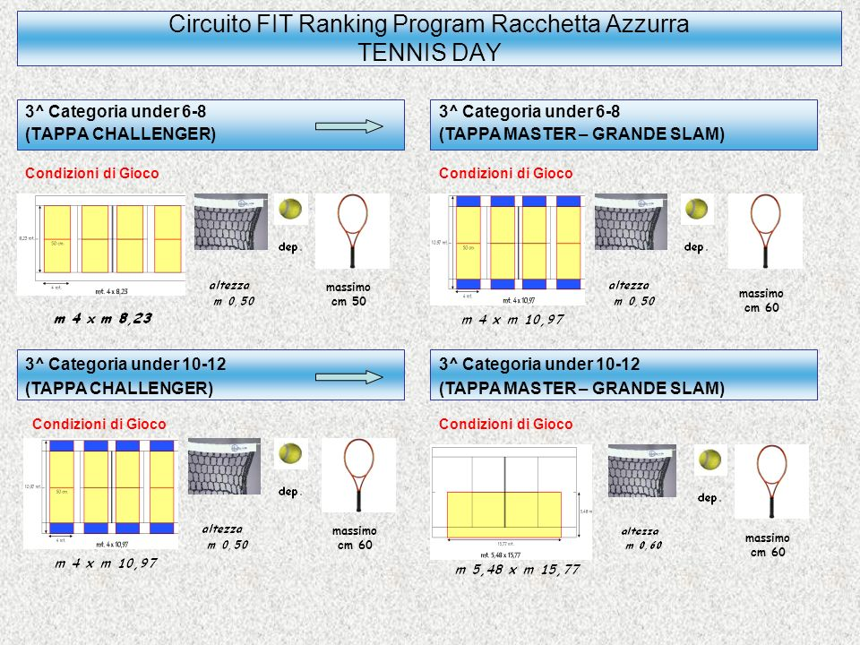 Circuito FIT Ranking Program Racchetta Azzurra TENNIS DAY