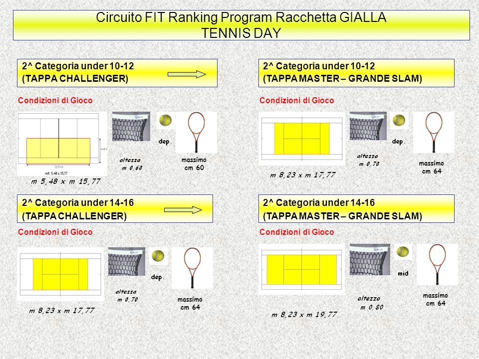 Circuito FIT Ranking Program Racchetta GIALLA TENNIS DAY
