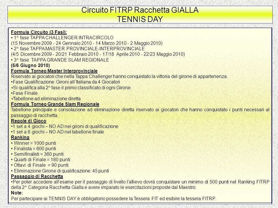 Circuito FITRP Racchetta GIALLA TENNIS DAY
