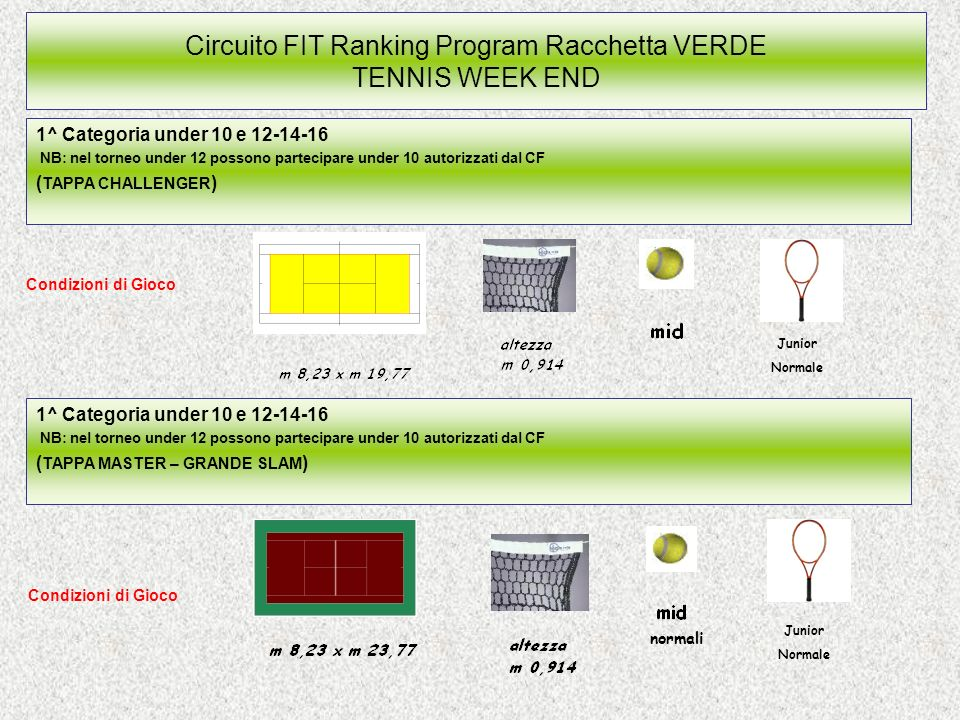 Circuito FIT Ranking Program Racchetta VERDE TENNIS WEEK END