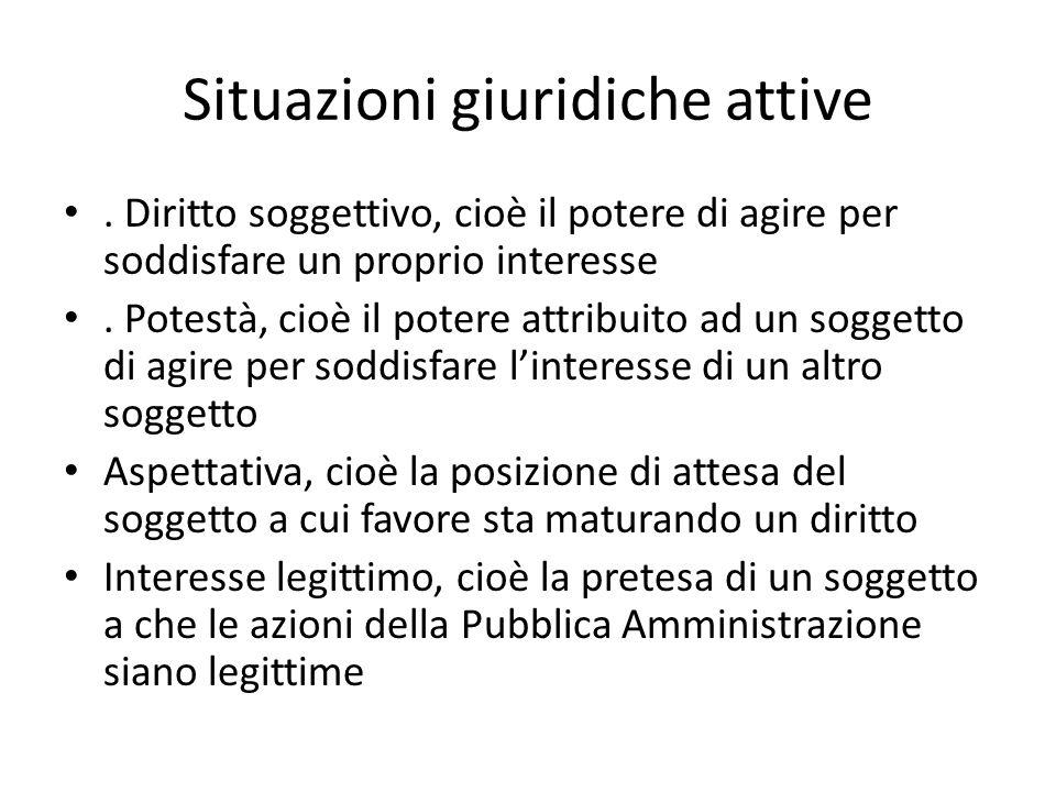 Situazioni giuridiche attive