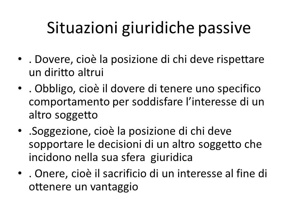Situazioni giuridiche passive