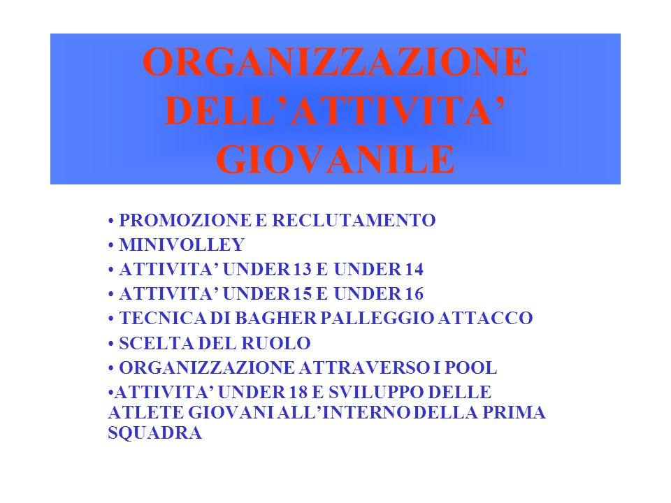 ORGANIZZAZIONE DELL'ATTIVITA' GIOVANILE