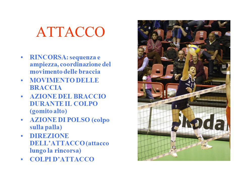 ATTACCO RINCORSA: sequenza e ampiezza, coordinazione del movimento delle braccia. MOVIMENTO DELLE BRACCIA.