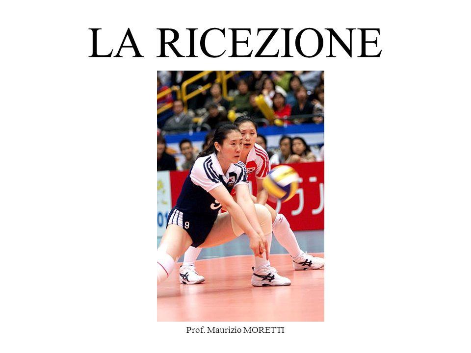 LA RICEZIONE Prof. Maurizio MORETTI